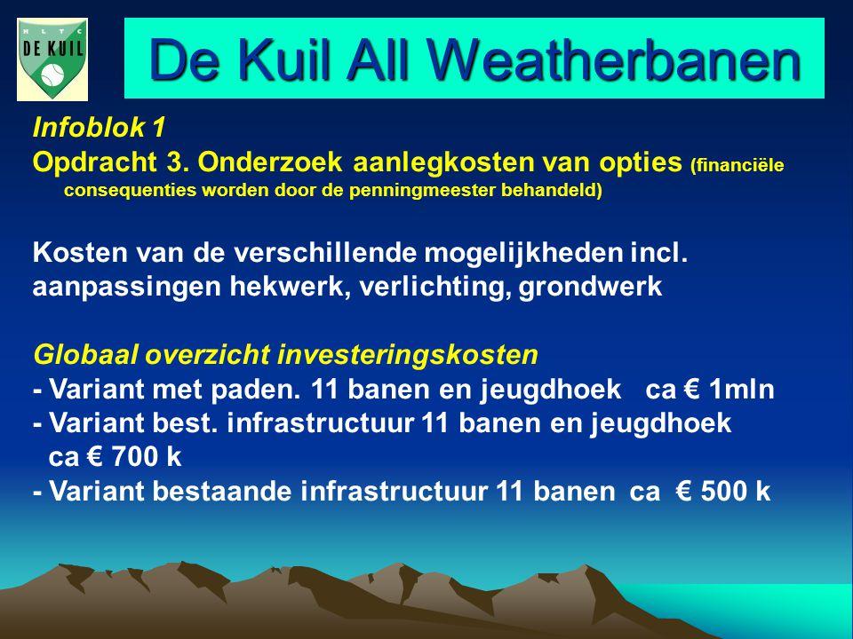 De Kuil All Weatherbanen Infoblok 1 Opdracht 3. Onderzoek aanlegkosten van opties (financiële consequenties worden door de penningmeester behandeld) K