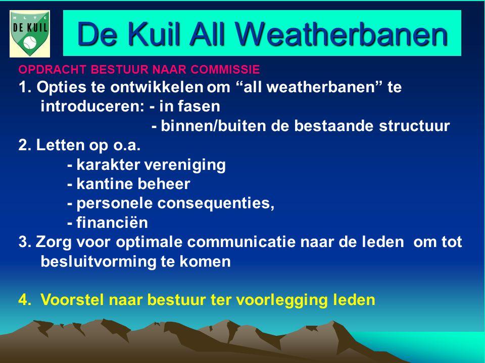 De Kuil All Weatherbanen OPDRACHT BESTUUR NAAR COMMISSIE 1.Opties te ontwikkelen om all weatherbanen te introduceren: - in fasen - binnen/buiten de bestaande structuur 2.
