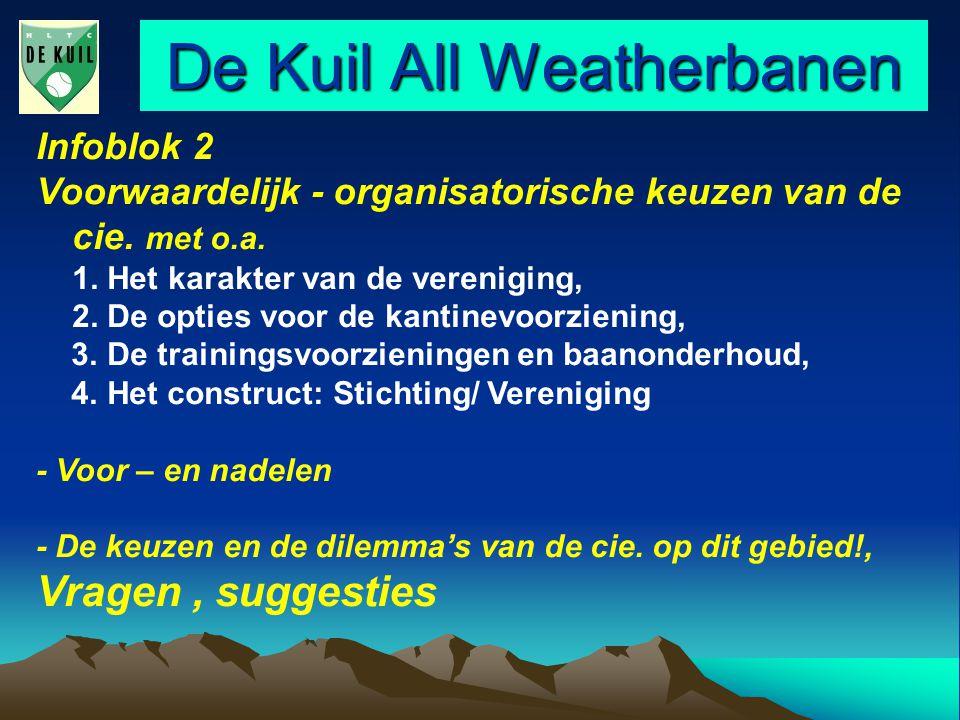 De Kuil All Weatherbanen Infoblok 2 Voorwaardelijk - organisatorische keuzen van de cie.