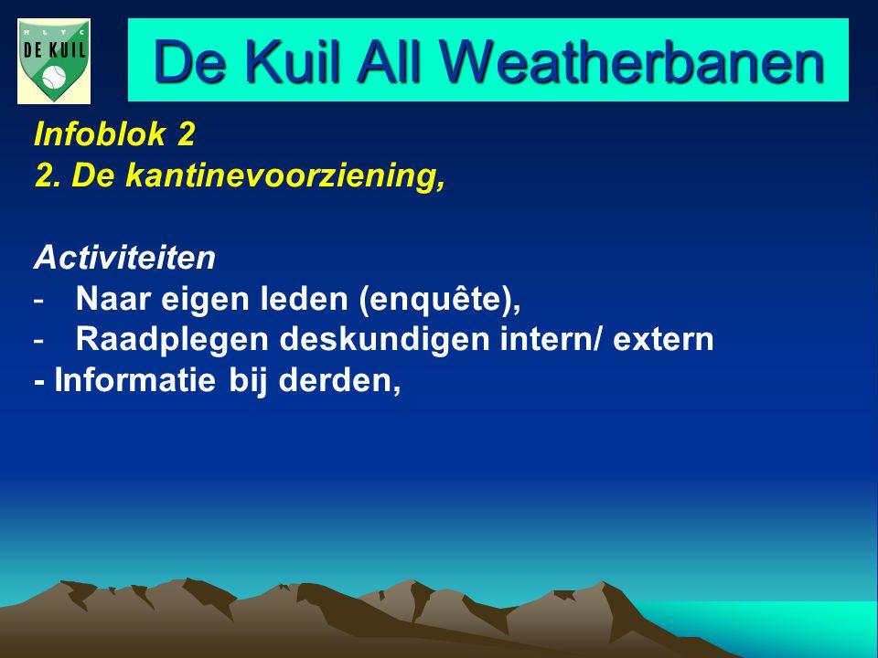 De Kuil All Weatherbanen Infoblok 2 2.