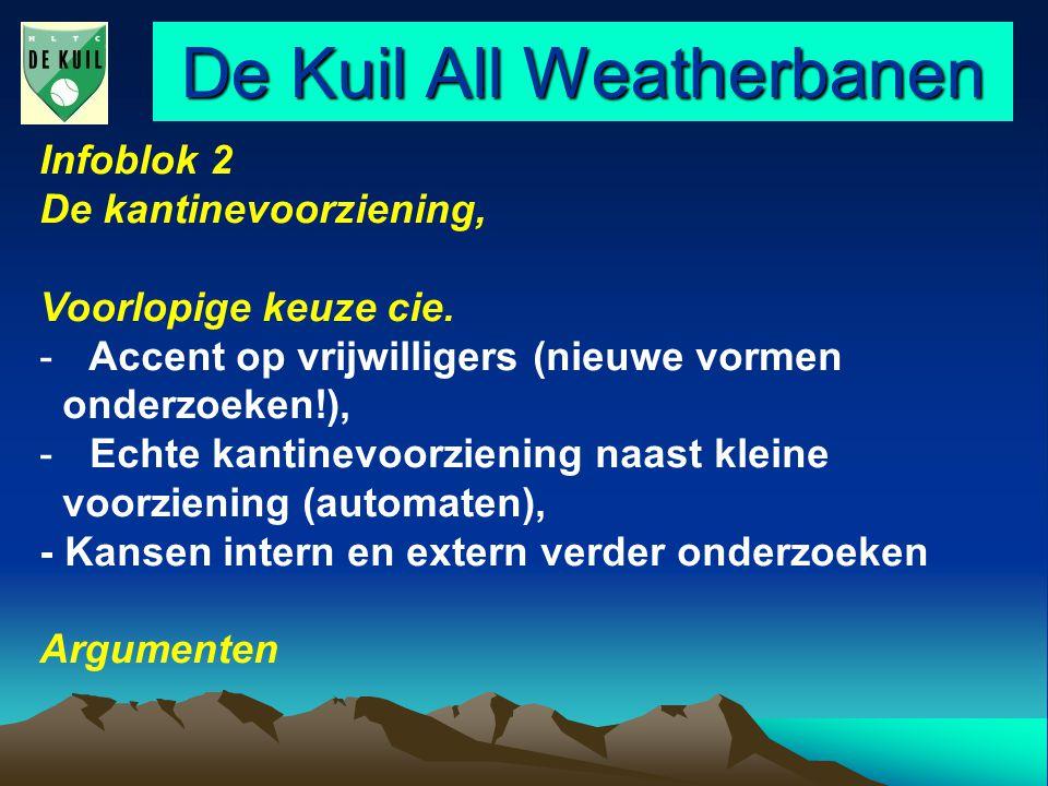 De Kuil All Weatherbanen Infoblok 2 De kantinevoorziening, Voorlopige keuze cie.