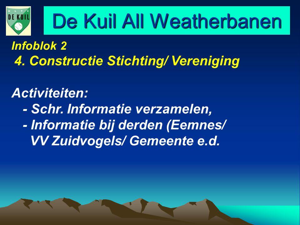 De Kuil All Weatherbanen Infoblok 2 4. Constructie Stichting/ Vereniging Activiteiten: - Schr. Informatie verzamelen, - Informatie bij derden (Eemnes/