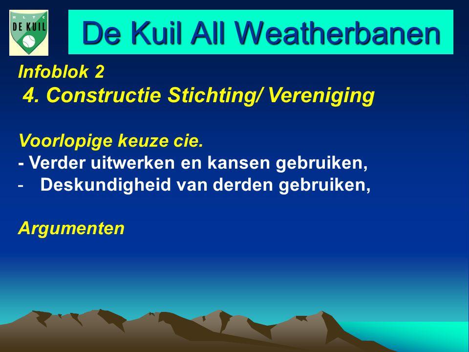 De Kuil All Weatherbanen Infoblok 2 4. Constructie Stichting/ Vereniging Voorlopige keuze cie.