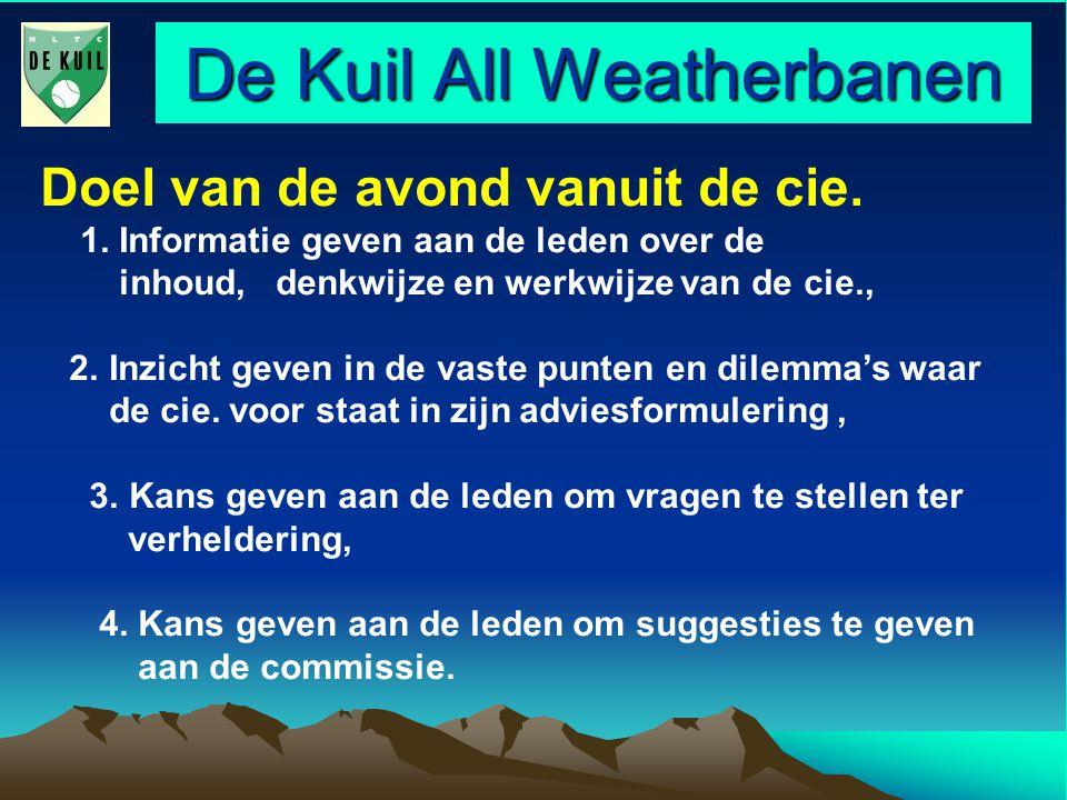 De Kuil All Weatherbanen Infoblok 3 c.Te financieren Incl.