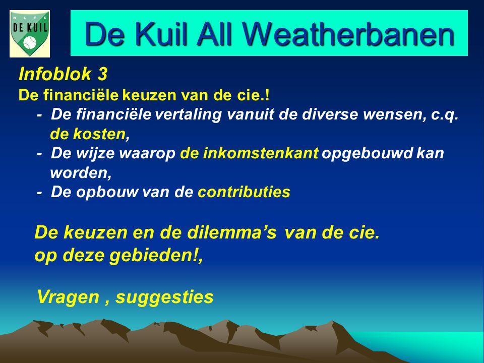 De Kuil All Weatherbanen Infoblok 3 De financiële keuzen van de cie..