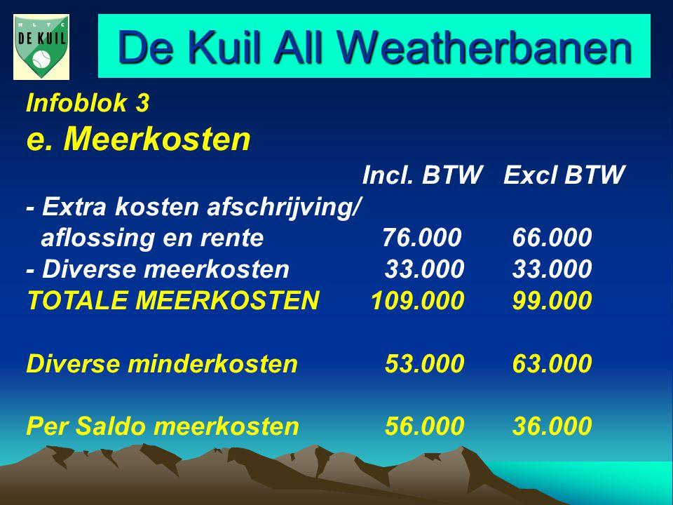 De Kuil All Weatherbanen Infoblok 3 e. Meerkosten Incl.