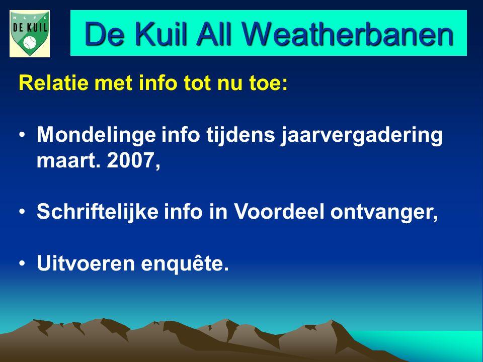 De Kuil All Weatherbanen Relatie met info tot nu toe: Mondelinge info tijdens jaarvergadering maart.