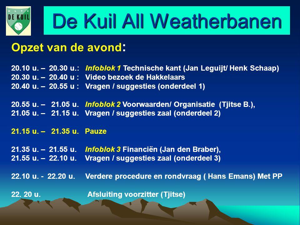 De Kuil All Weatherbanen Opzet van de avond : 20.10 u.