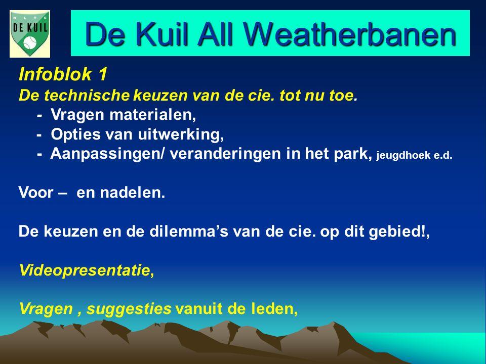De Kuil All Weatherbanen Infoblok 2 De trainingsvoorzieningen/ baanonderhoud Voorlopige keuze cie.