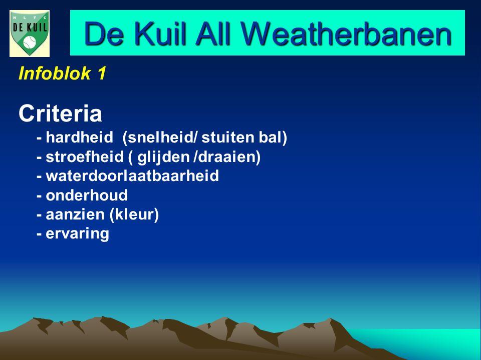 De Kuil All Weatherbanen Infoblok 1 Conclusie technische keuze a.