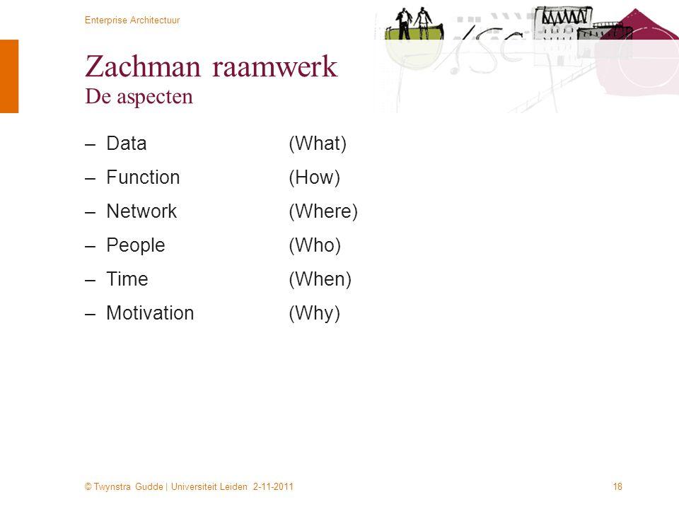 © Twynstra Gudde   Universiteit Leiden 2-11-2011 Enterprise Architectuur 18 Zachman raamwerk De aspecten –Data (What) –Function (How) –Network (Where)