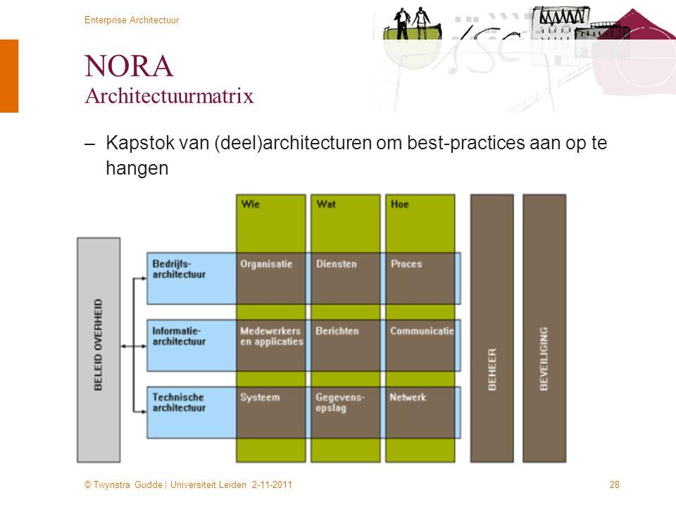 © Twynstra Gudde   Universiteit Leiden 2-11-2011 Enterprise Architectuur 28 NORA Architectuurmatrix –Kapstok van (deel)architecturen om best-practices
