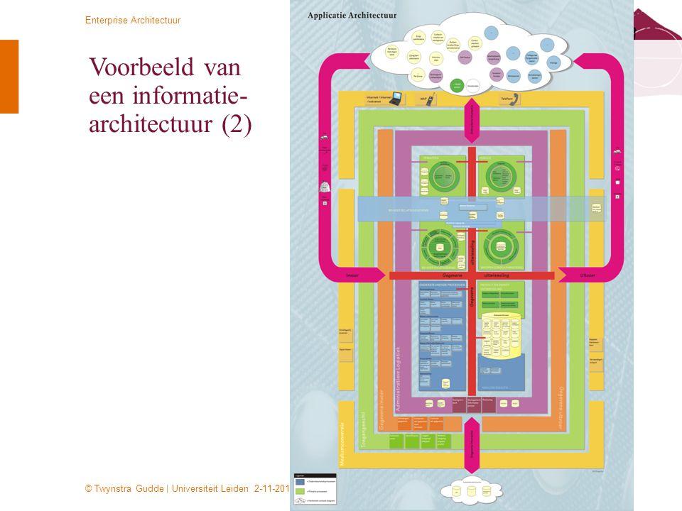 © Twynstra Gudde   Universiteit Leiden 2-11-2011 Enterprise Architectuur 34 Voorbeeld van een informatie- architectuur (2)