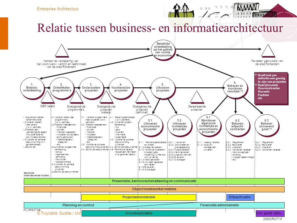 © Twynstra Gudde   Universiteit Leiden 2-11-2011 Enterprise Architectuur 36 Relatie tussen business- en informatiearchitectuur 289GROT1f Presentatie,