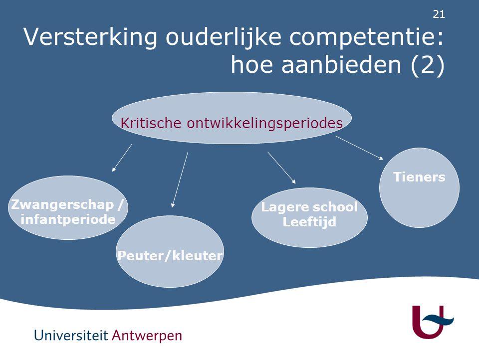 21 Versterking ouderlijke competentie: hoe aanbieden (2) Kritische ontwikkelingsperiodes Zwangerschap / infantperiode Peuter/kleuter Lagere school Lee