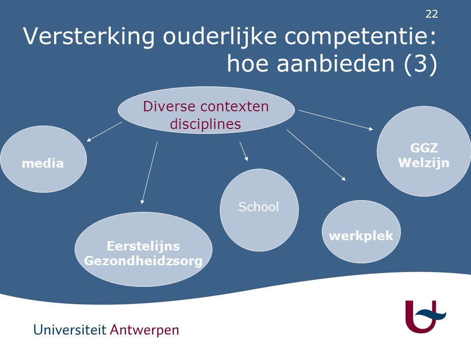 22 Versterking ouderlijke competentie: hoe aanbieden (3) Diverse contexten disciplines media Eerstelijns Gezondheidzsorg GGZ Welzijn School werkplek
