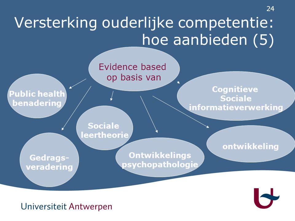 24 Versterking ouderlijke competentie: hoe aanbieden (5) Evidence based op basis van Public health benadering Sociale leertheorie Cognitieve Sociale i