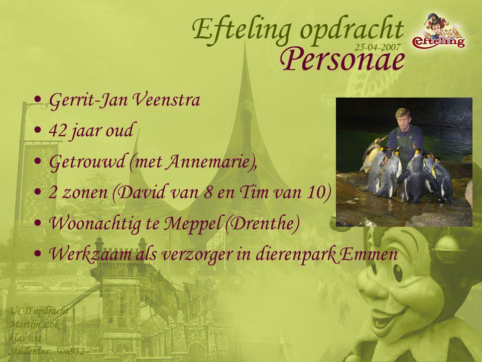 Personae Gerrit-Jan Veenstra 42 jaar oud Getrouwd (met Annemarie), 2 zonen (David van 8 en Tim van 10) Woonachtig te Meppel (Drenthe) Werkzaam als ver