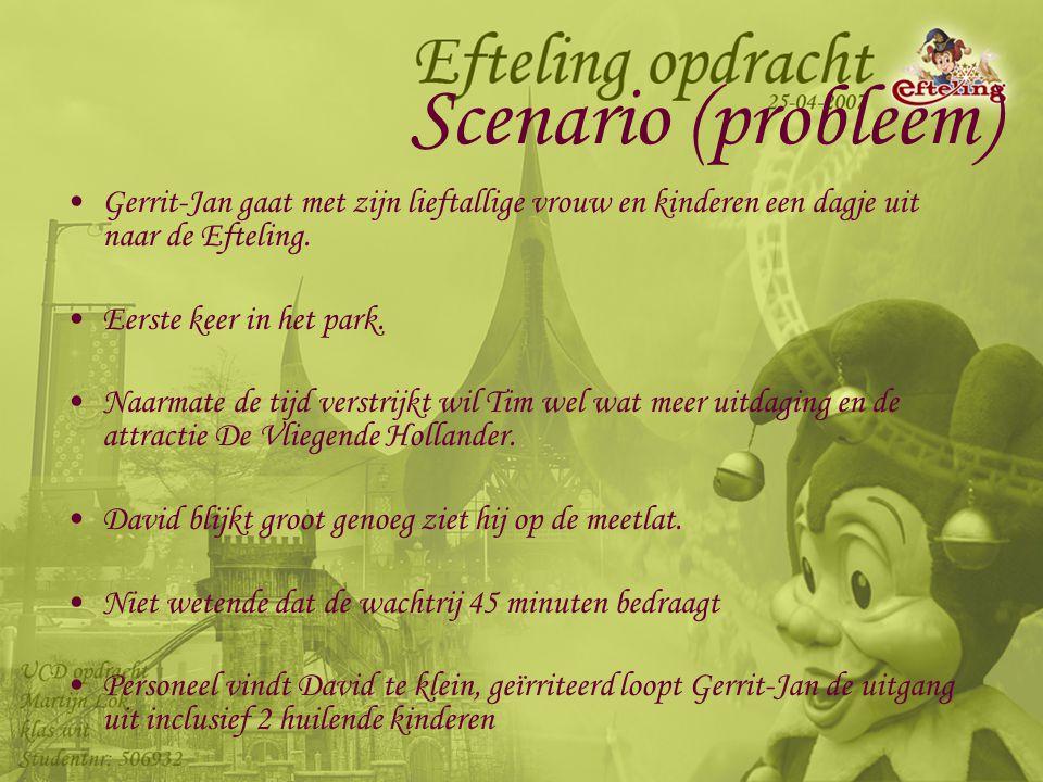 Scenario (probleem) Gerrit-Jan gaat met zijn lieftallige vrouw en kinderen een dagje uit naar de Efteling. Eerste keer in het park. Naarmate de tijd v