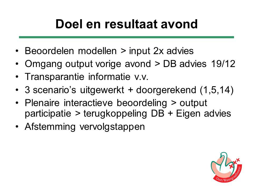 Doel en resultaat avond Beoordelen modellen > input 2x advies Omgang output vorige avond > DB advies 19/12 Transparantie informatie v.v. 3 scenario's