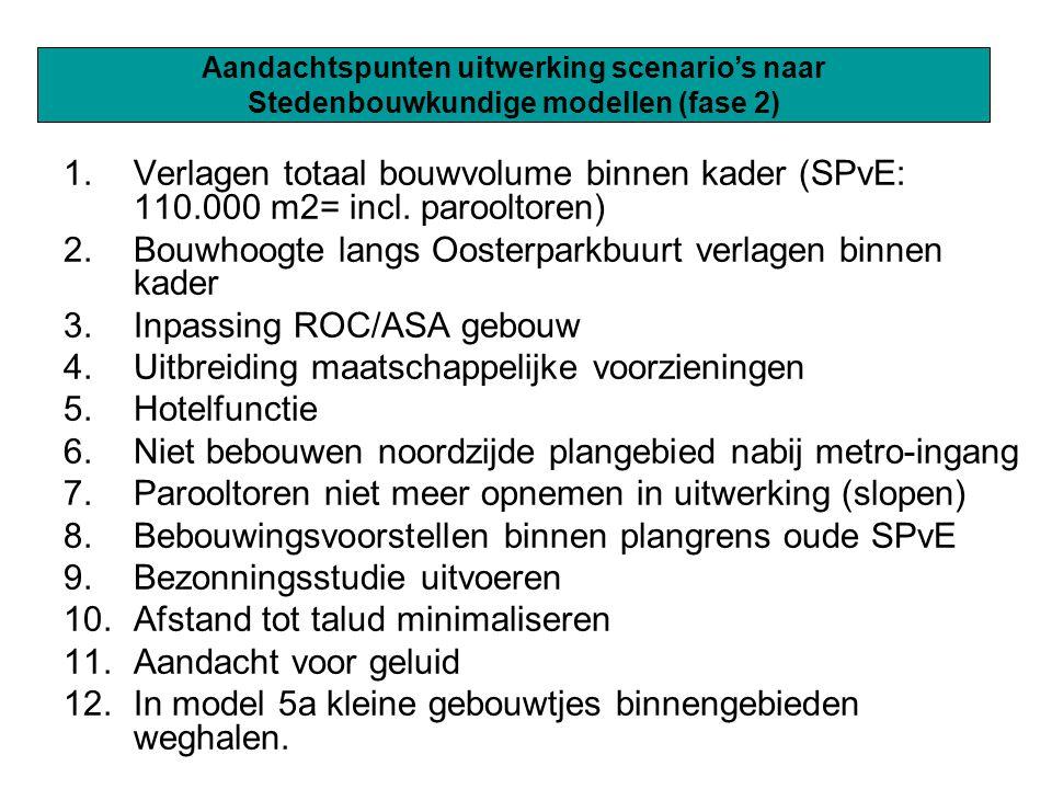 Aandachtpunten model 14a > 14b 1.minder gerichtheid op het spoor tav bouwvolume en oriëntatie 2.Kleinschaligere morfologie en korrelgrootte beter aansluitend op de buurt 3.Minder openbare ruimte en minder grote openbare ruimte (kan gevolg zijn van punt 2) 4.minder introvert / naar binnen gekeerd 5.parkeren in/langs talud op en boven maaiveld interessant om te onderzoeken (let op aankleding, mag de ecologische route niet onderbreken) 6.ROC gebouw teveel ingepakt, bebouwingshoogte is nu wel minder hoog geworden 7.poorthoogte bebouwingswand langs spoort verlagen 8.stedelijk plein (urban square) interessant maar kwetsbaar door risico van te weinig passend programma, plein niet teveel met rug naar Wibautstraat: als woonplein (residential square) wellicht kansrijker 9.footprint bebouwing plantsoen (hotel?) niet groter dan 900 m2 (uitgangspunt Masterplan Wibaut-as) 10.openbreken en toegankelijk maken metro-ingang met verbinding naar Weesperzijde interessant om te onderzoeken 11.niet doortrekken van Populierenweg maar introductie nieuwe (binnen)weg haaks op Wibautstraat vasthouden