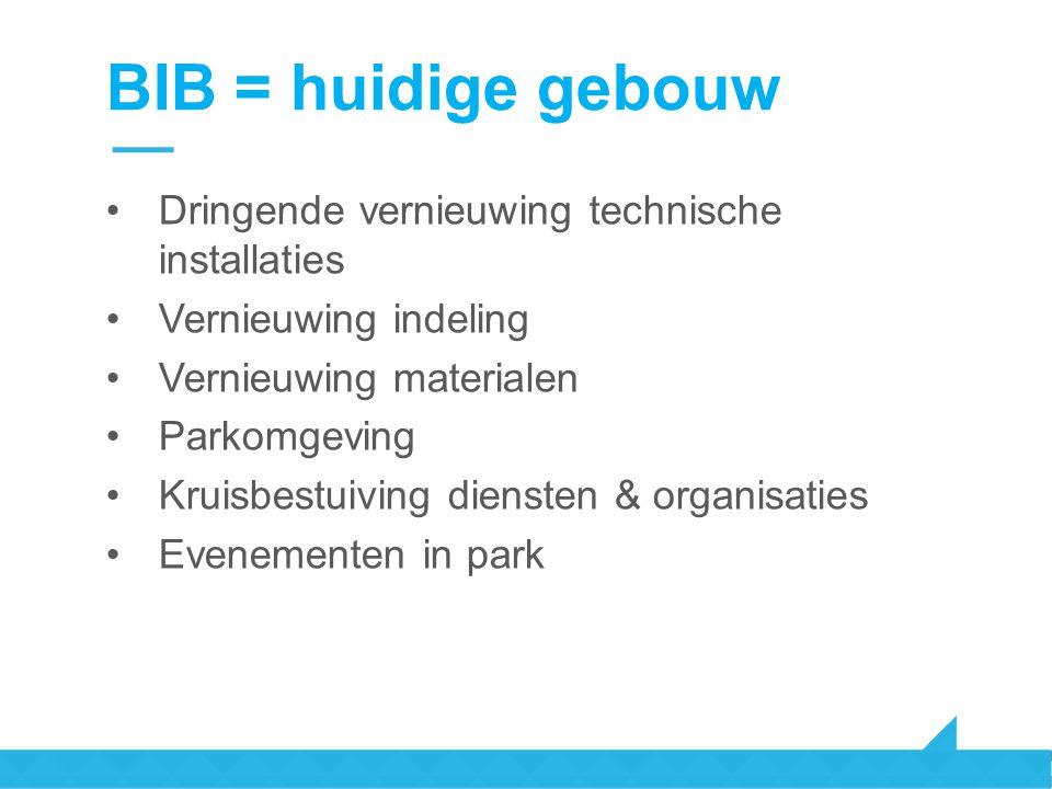BIB = huidige gebouw Dringende vernieuwing technische installaties Vernieuwing indeling Vernieuwing materialen Parkomgeving Kruisbestuiving diensten &
