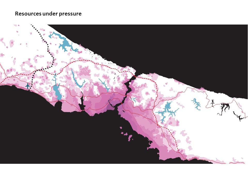 Resources under pressure