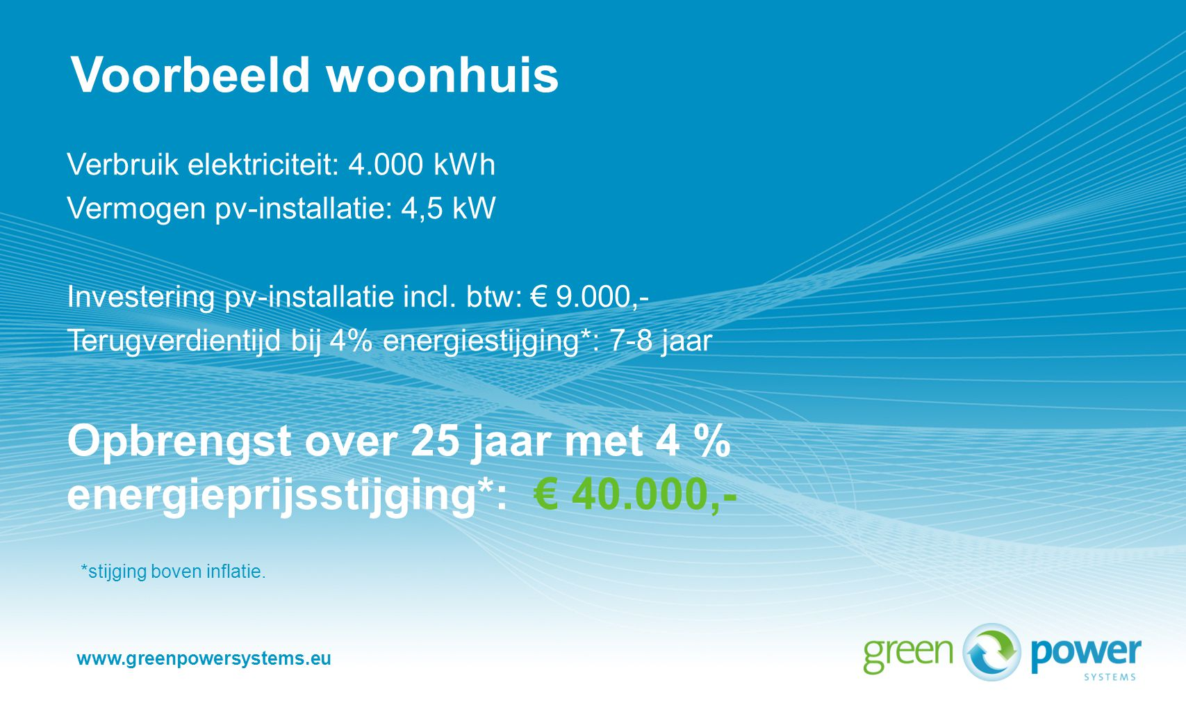 www.greenpowersystems.eu Verbruik elektriciteit: 4.000 kWh Vermogen pv-installatie: 4,5 kW Investering pv-installatie incl.
