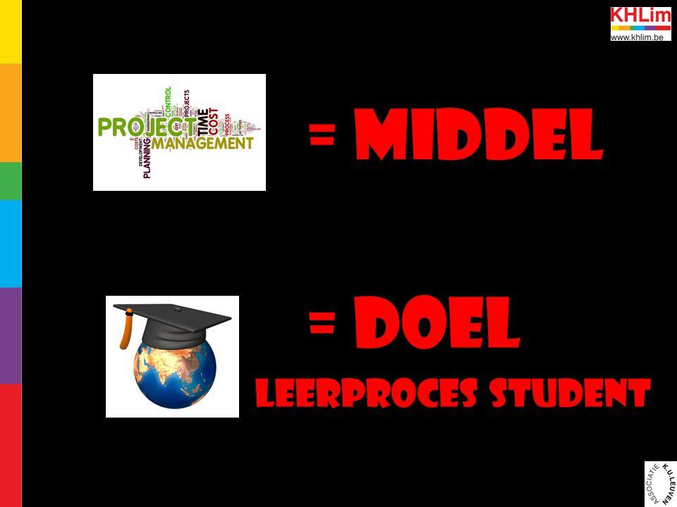 = middel = doel Leerproces student