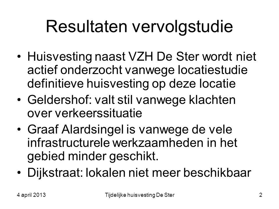 Resultaten vervolgstudie Huisvesting naast VZH De Ster wordt niet actief onderzocht vanwege locatiestudie definitieve huisvesting op deze locatie Geld