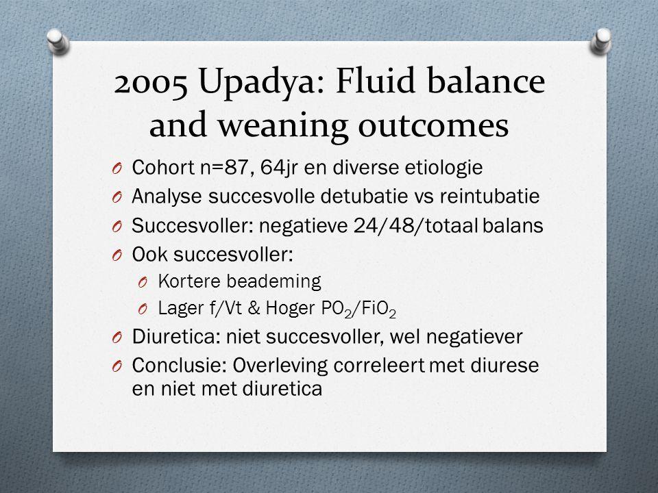 2005 Upadya: Fluid balance and weaning outcomes O Cohort n=87, 64jr en diverse etiologie O Analyse succesvolle detubatie vs reintubatie O Succesvoller