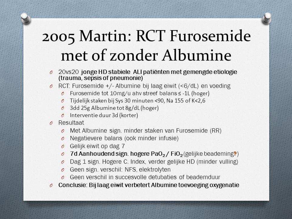 2005 Martin: RCT Furosemide met of zonder Albumine O 20vs20 jonge HD stabiele ALI patiënten met gemengde etiologie (trauma, sepsis of pneumonie) O RCT