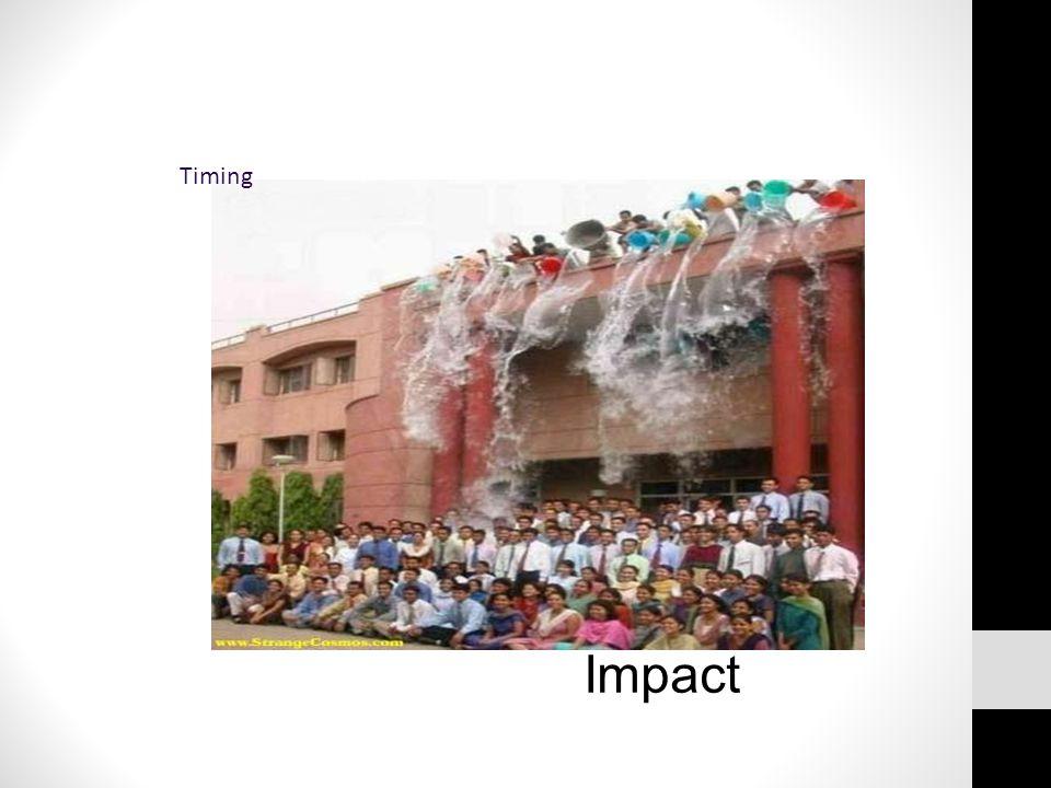 Timing Impact