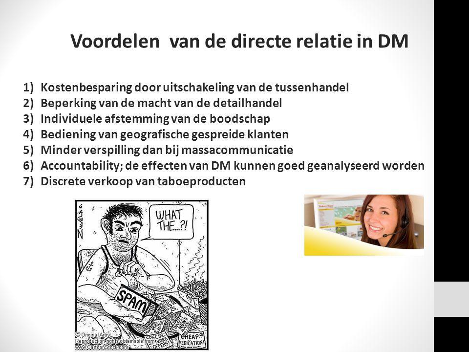 Voordelen van de directe relatie in DM 1)Kostenbesparing door uitschakeling van de tussenhandel 2)Beperking van de macht van de detailhandel 3)Individ