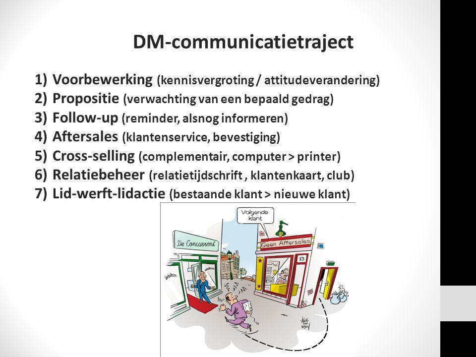 DM-communicatietraject 1)Voorbewerking (kennisvergroting / attitudeverandering) 2)Propositie (verwachting van een bepaald gedrag) 3)Follow-up (reminde