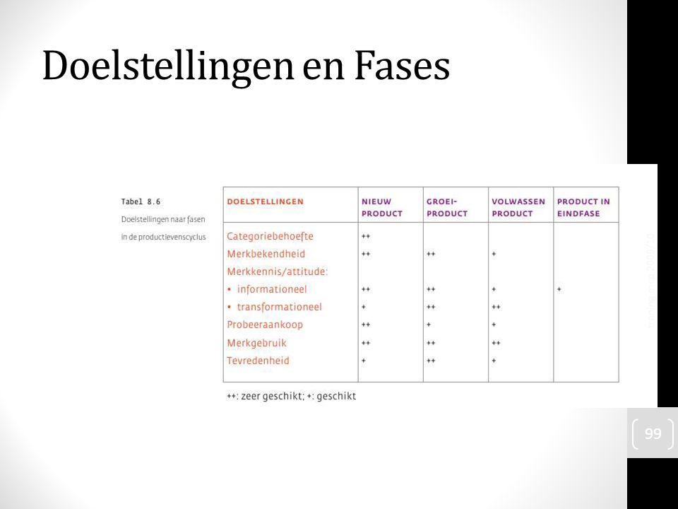Doelstellingen en Fases traning mcp 2009/10 99