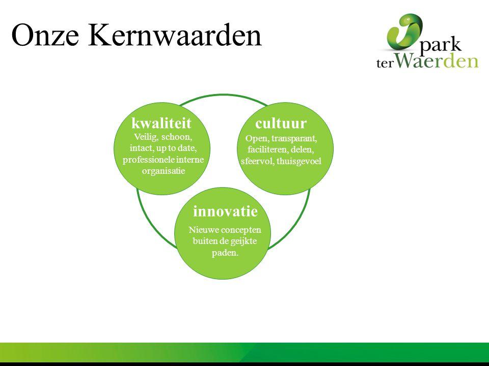 kwaliteitcultuur innovatie Veilig, schoon, intact, up to date, professionele interne organisatie Open, transparant, faciliteren, delen, sfeervol, thui