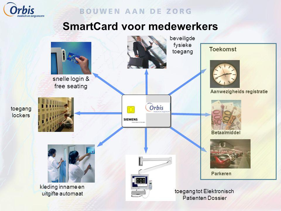 SmartCard voor medewerkers beveiligde fysieke toegang Aanwezigheids registratie kleding inname en uitgifte automaat Betaalmiddel toegang tot Elektroni