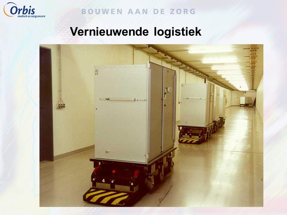 Vernieuwende logistiek