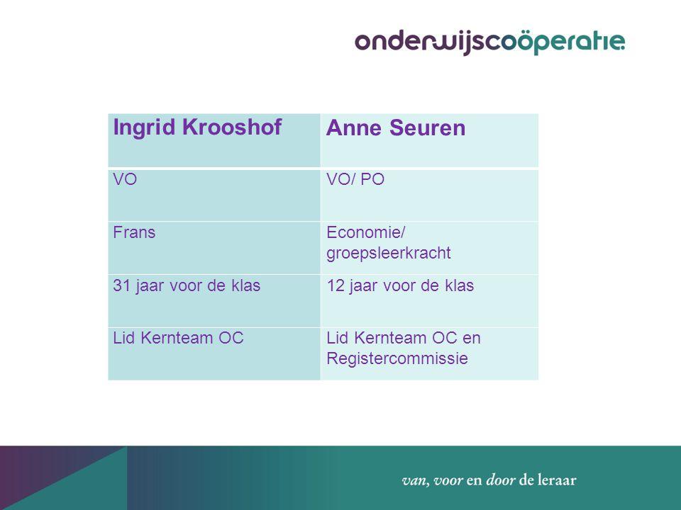 Ingrid KrooshofAnne Seuren VOVO/ PO FransEconomie/ groepsleerkracht 31 jaar voor de klas12 jaar voor de klas Lid Kernteam OCLid Kernteam OC en Registercommissie
