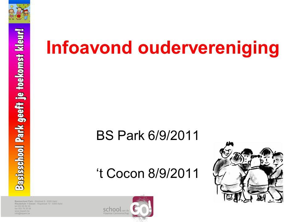Infoavond oudervereniging BS Park 6/9/2011 't Cocon 8/9/2011