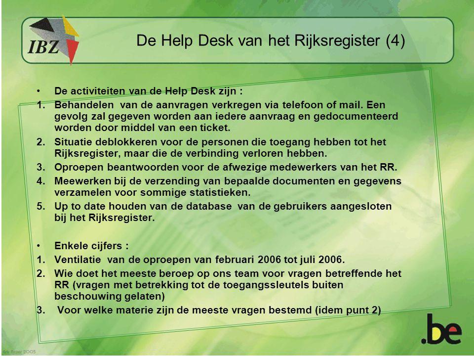 De Help Desk van het Rijksregister (4) De activiteiten van de Help Desk zijn : 1.Behandelen van de aanvragen verkregen via telefoon of mail. Een gevol