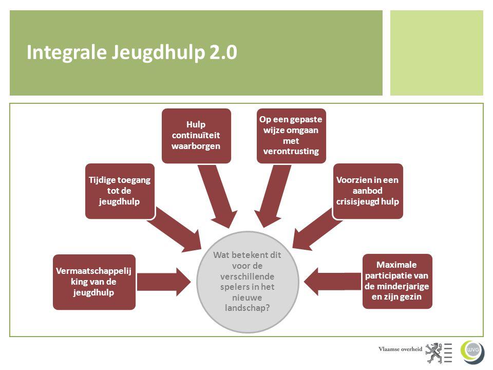 Integrale Jeugdhulp 2.0 Wat betekent dit voor de verschillende spelers in het nieuwe landschap? Vermaatschappelij king van de jeugdhulp Tijdige toegan