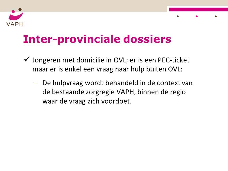 Inter-provinciale dossiers Jongeren met domicilie in OVL; er is een PEC-ticket maar er is enkel een vraag naar hulp buiten OVL: − De hulpvraag wordt b