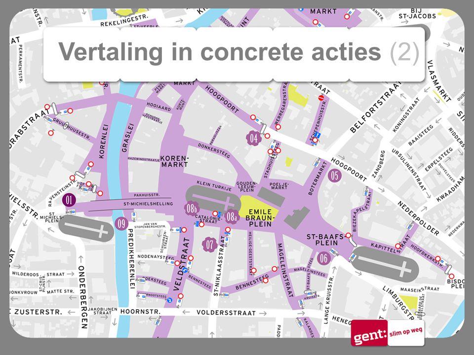 Vertaling in concrete acties (2)