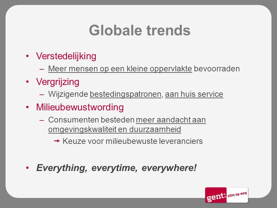 Globale trends Verstedelijking –Meer mensen op een kleine oppervlakte bevoorraden Vergrijzing –Wijzigende bestedingspatronen, aan huis service Milieub
