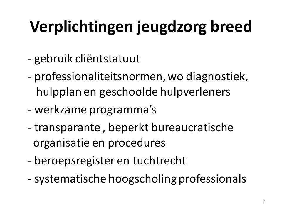 Verplichtingen jeugdzorg breed - gebruik cliëntstatuut - professionaliteitsnormen, wo diagnostiek, hulpplan en geschoolde hulpverleners - werkzame programma's - transparante, beperkt bureaucratische organisatie en procedures - beroepsregister en tuchtrecht - systematische hoogscholing professionals 7