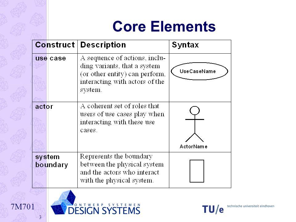7M701 3 Core Elements