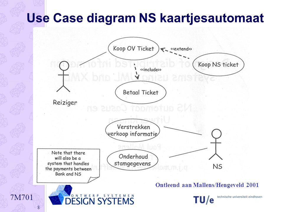 7M701 9 Use Case: Koop Ticket Ontleend aan Mallens/Hengeveld 2001 Beschrijving