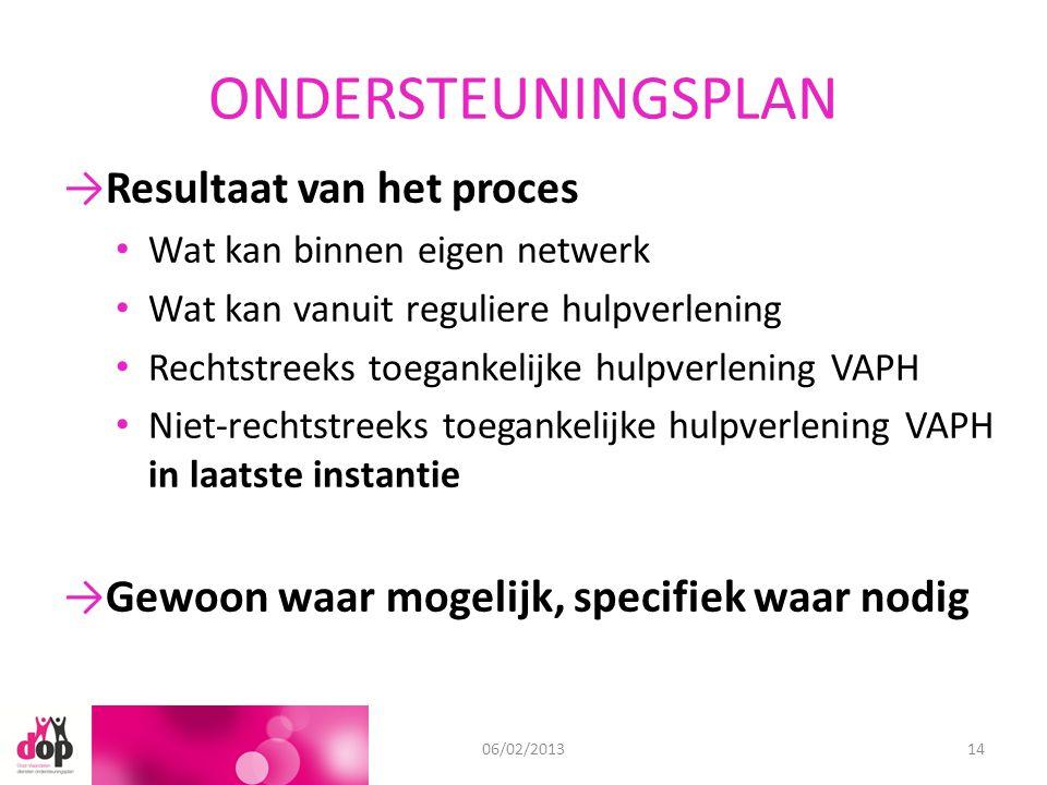 ONDERSTEUNINGSPLAN 11/09/201206/02/201314 →Resultaat van het proces Wat kan binnen eigen netwerk Wat kan vanuit reguliere hulpverlening Rechtstreeks t